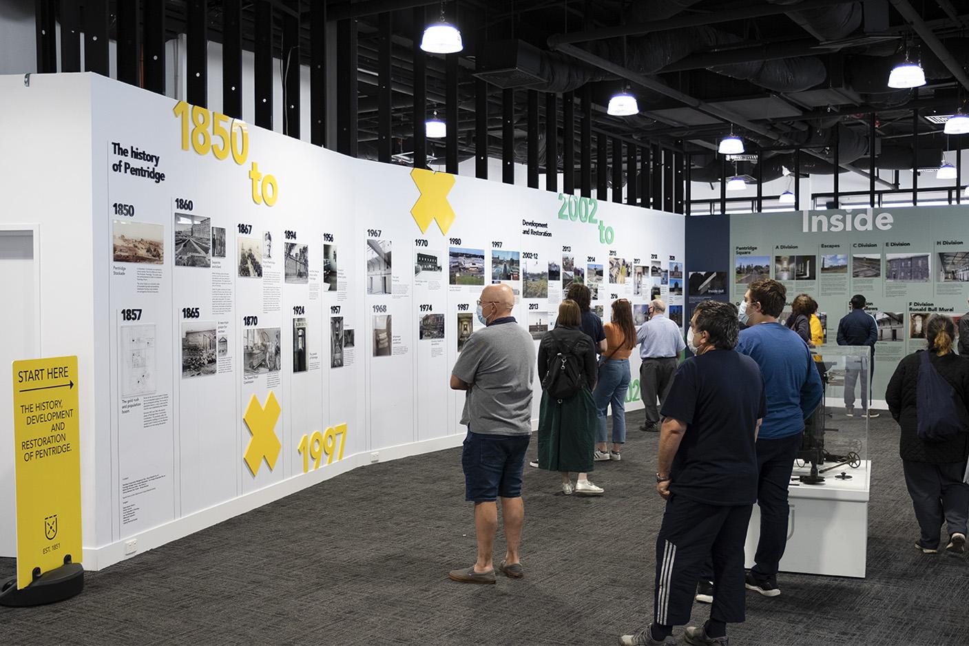 Pentridge History and Development Gallery